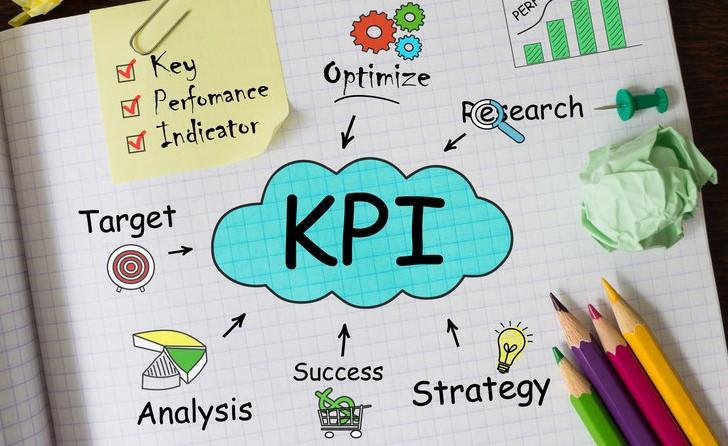 Setting Key Performance Indicators (KPIs) for HR
