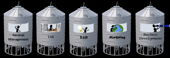 Overcoming silos in business